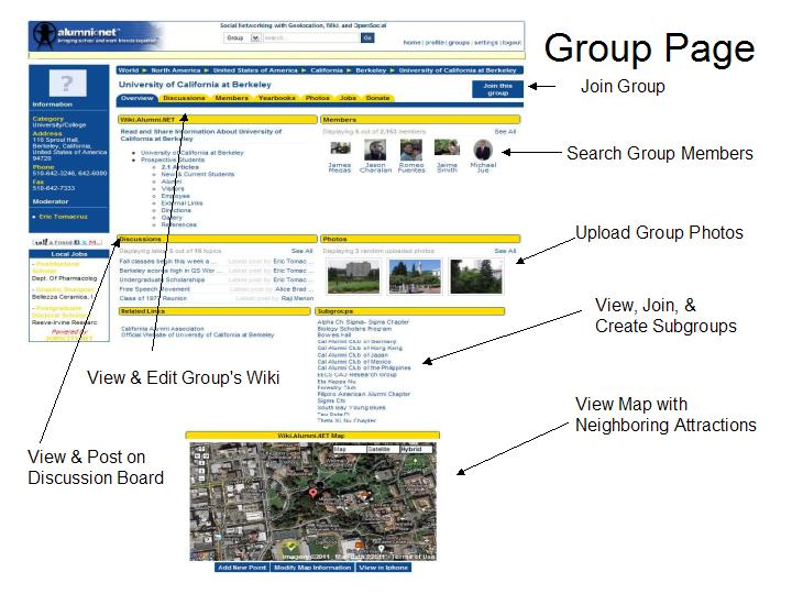 Image:Alumni net groups.JPG